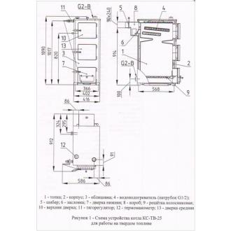 Котел на дровах и угле Мозырьсельмаш КС Т – 25