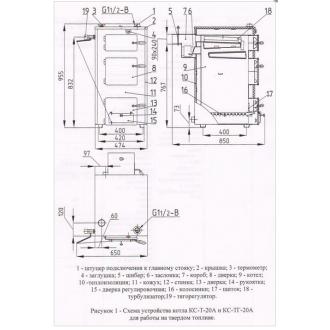 Котел на дровах и угле Мозырьсельмаш КС Т – 20