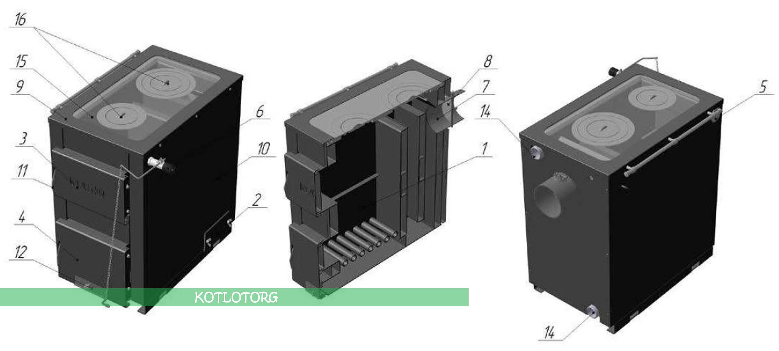 Котел-плита Атон 20 кВт в разрезе