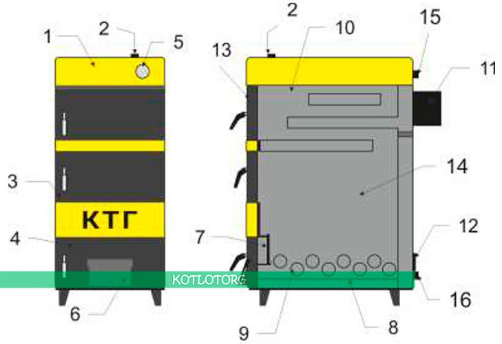 Схема твердотопливного котла КТГ Комфорт