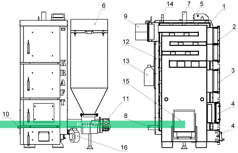 Схема пеллетного котла Крафт Р