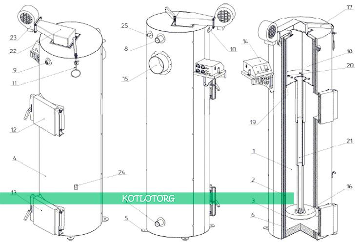 Схема твердотопливного водогрейного котла Неус Турбо