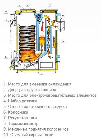 Схема котла Кальвис 2 - 30