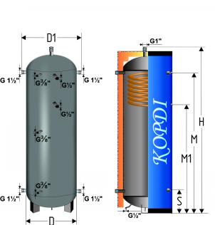 Схема теплоаккумулятора Корди с теплообменником