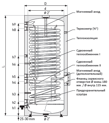 Теплообменник анод вакансии схема обвязки теплообменника по воде